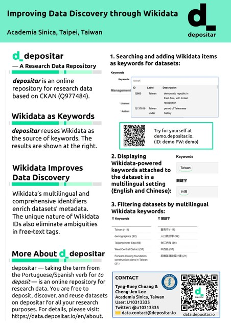 Image for Improving Data Discovery through Wikidata